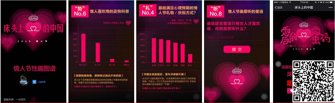 床头上的中国——情人节性趣图谱.png